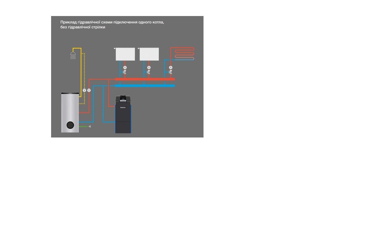 Газовый напольный конденсационный котел Logano plus KB372, 75 кВт 2