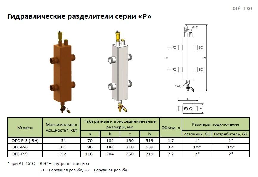 Гидравлическая стрелка 100 кВт ОГС-Р-6 0