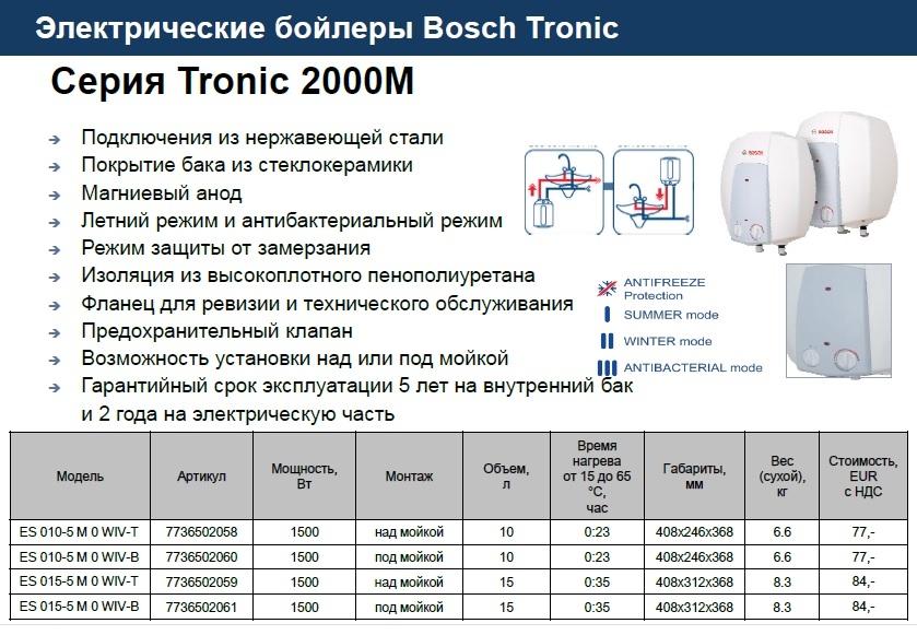 Bosch  Tronic 2000 M ES 010-5 M O WIV-B 2