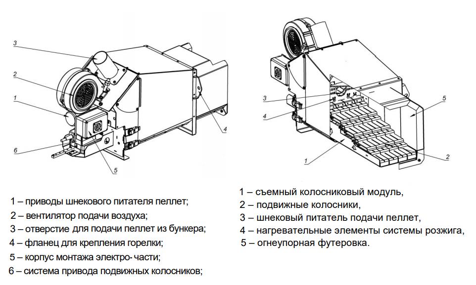 Пеллетная горелка Air Pellet Ceramic 300 кВт 0