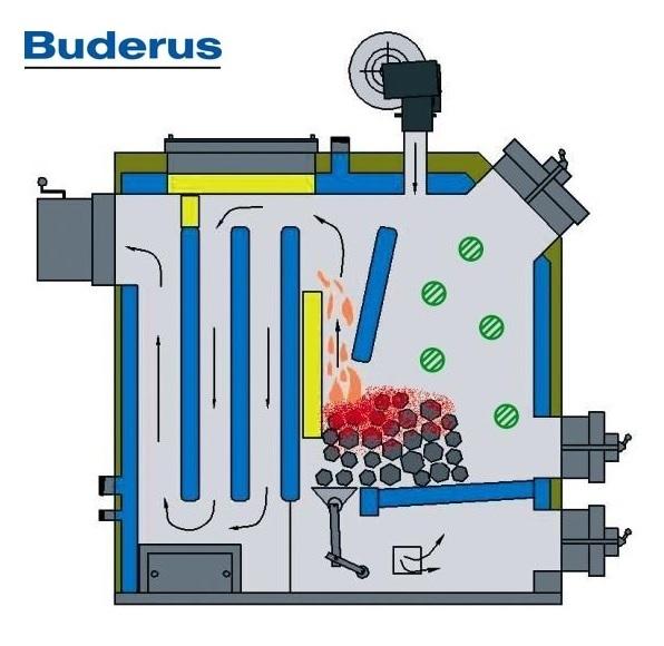 Buderus Logica 50 кВт 2
