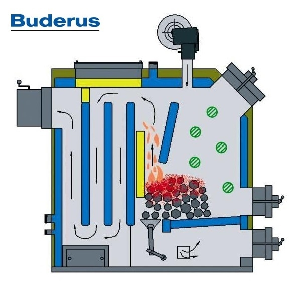 Buderus Logica 70 кВт 3