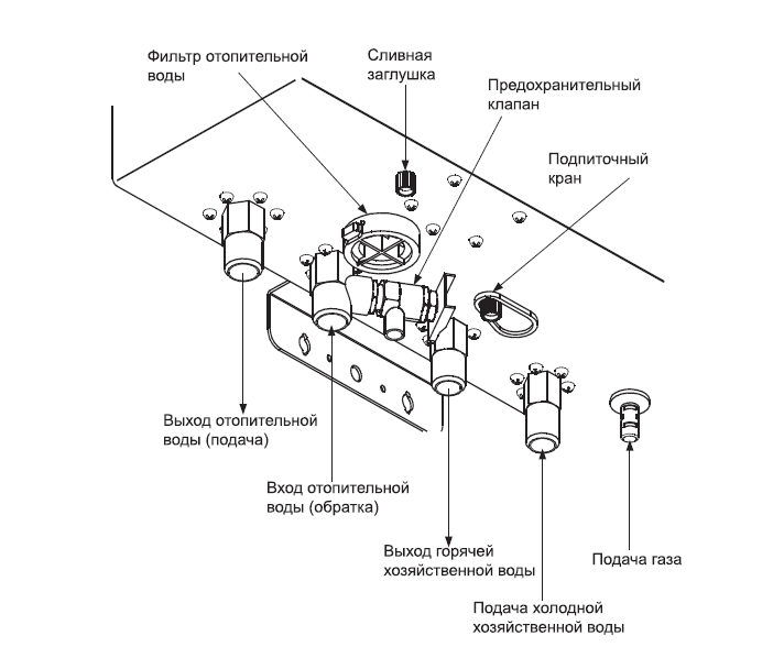 Котел газовый двухконтурный NAVIEN DELUXE 16K  1