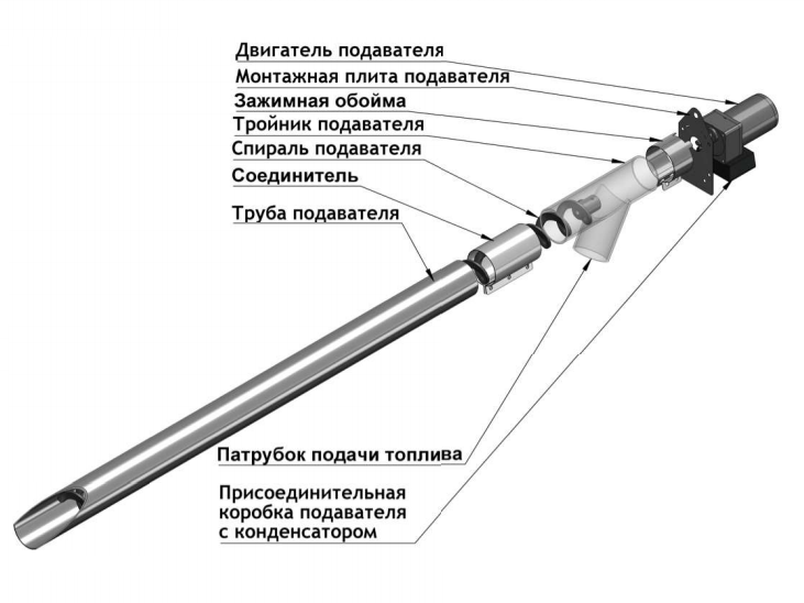 Горелка пеллетная Bioprom AIR Pellet 36 кВт  8
