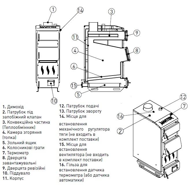 Твердотопливный котел Marten Praktik MP-20 5