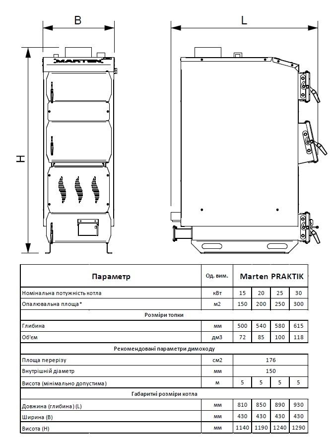 Твердотопливный котел Marten Praktik MP-20 3