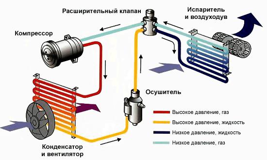 Кондиционеры БОШ Climate 8500 RAC 7-3 IPW 7