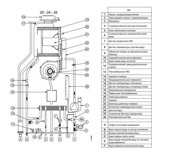 Конденсационный котел DUO-TEC COMPACT 28 GA 3