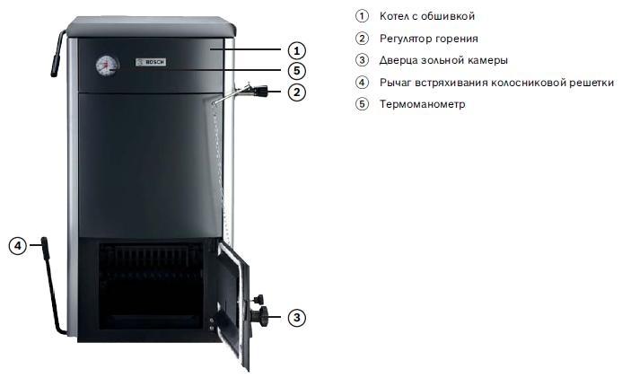 Bosch Solid 2000 B-2 SFU 24 HNS 6
