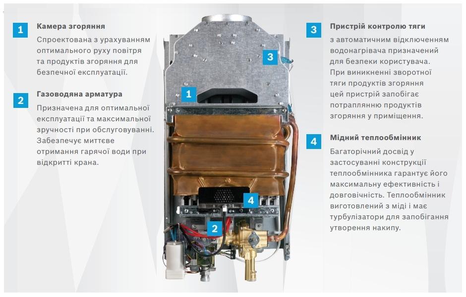 Газовая колонка Bosch WR 10-2B 1