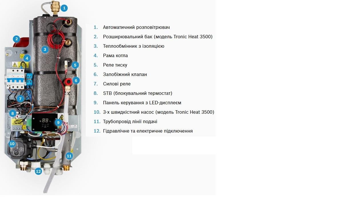 Электрический котел Bosch Tronic 3500 H 15 кВт 2