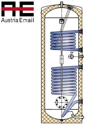 AUSTRIA EMAIL HT 500 ERR 0