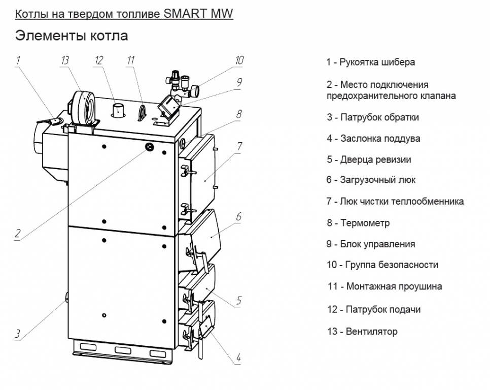 PROTECH ТТ-30 SMART MW 3