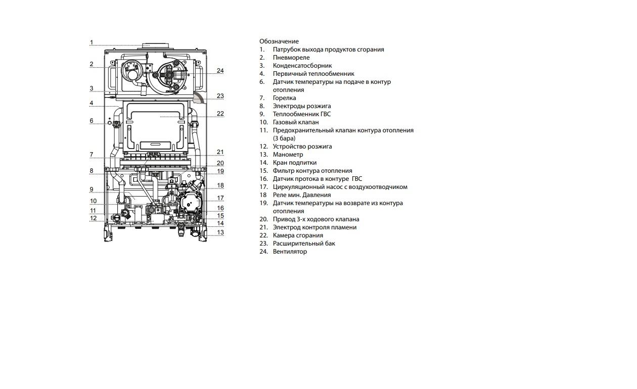 Газовый двух контурный турбированный котел Ariston GENUS X 24 FF  4