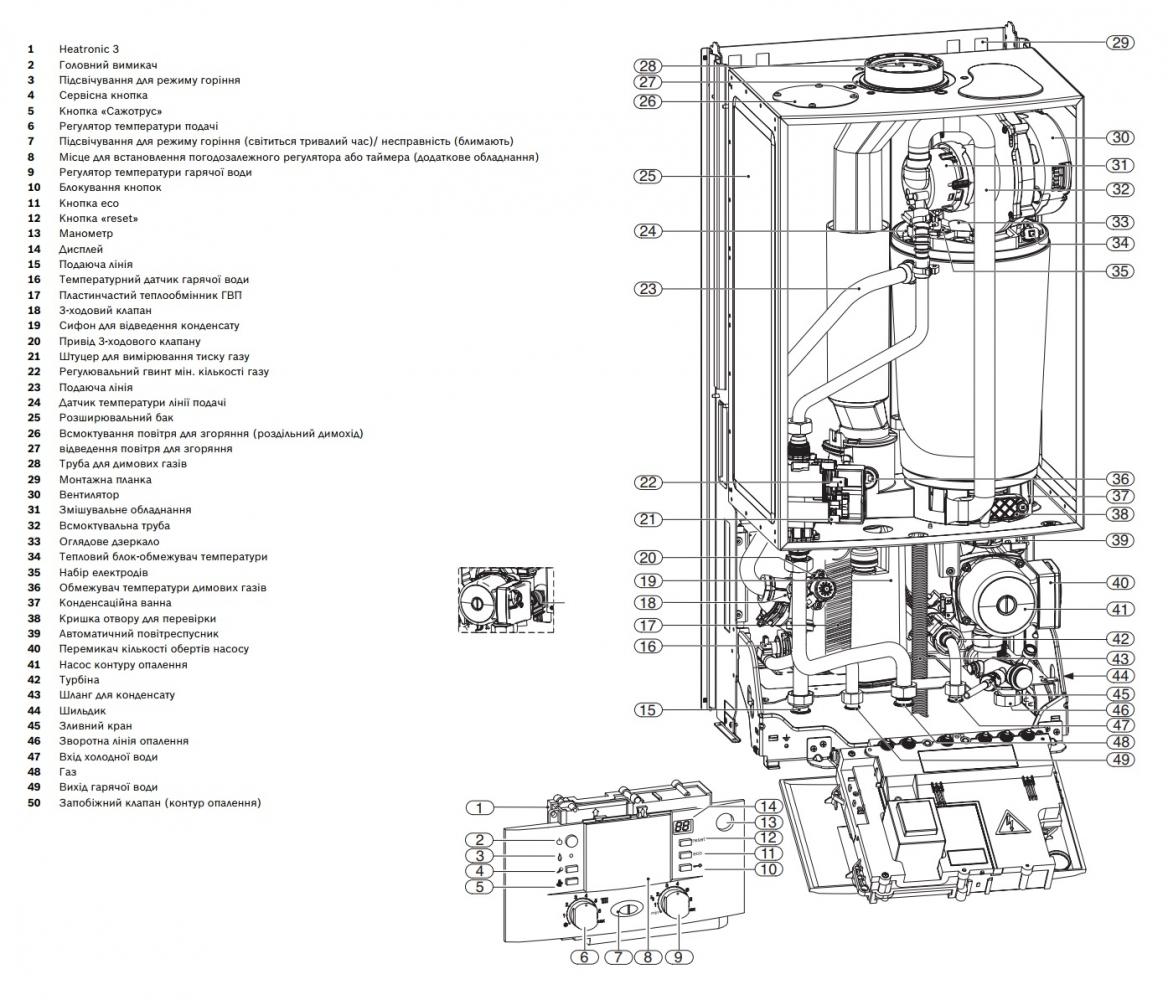 Bosch Condens 7000 W  ZWBR 35-3 A - Конденсационный  двухконтурный котел 1