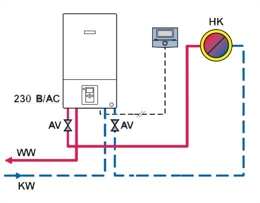 Газовый котел bosch WBN6000 -35H RN 2