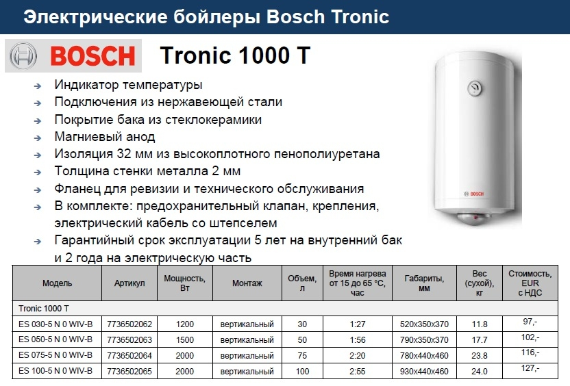 Bosch  Tronic 1000 T ES 030-5 N O WIV-B 0