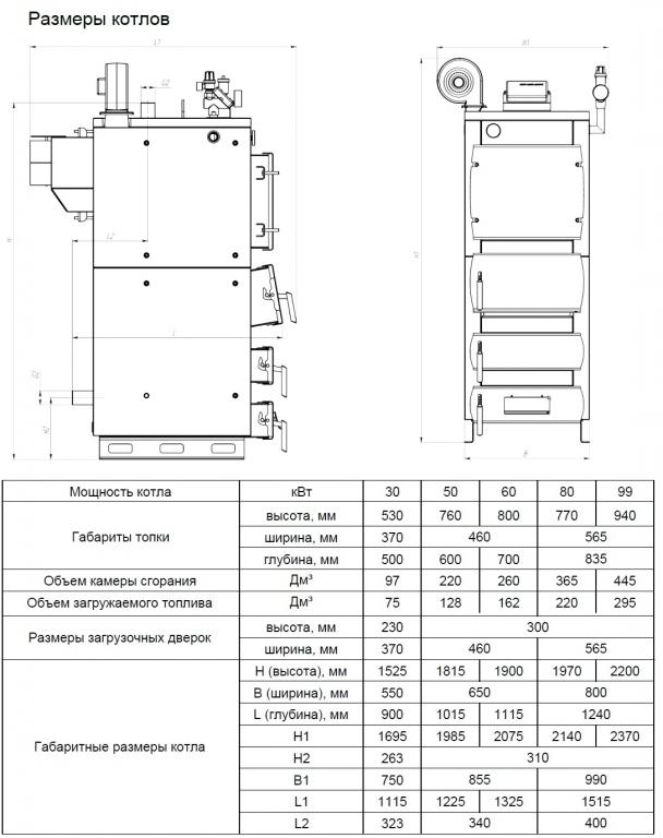 PROTECH ТТ 60 SMART MW 0