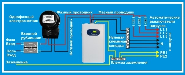 Стабилизатор напряжения Оберіг СН -5500 0