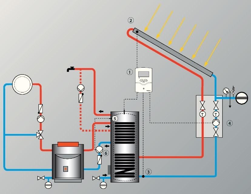 SPEICHER-TECHNIK&SOLAR DSF 800 EN 2
