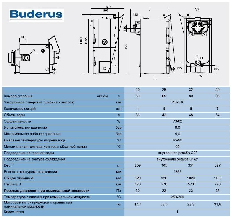 Buderus Logano G221-20 3