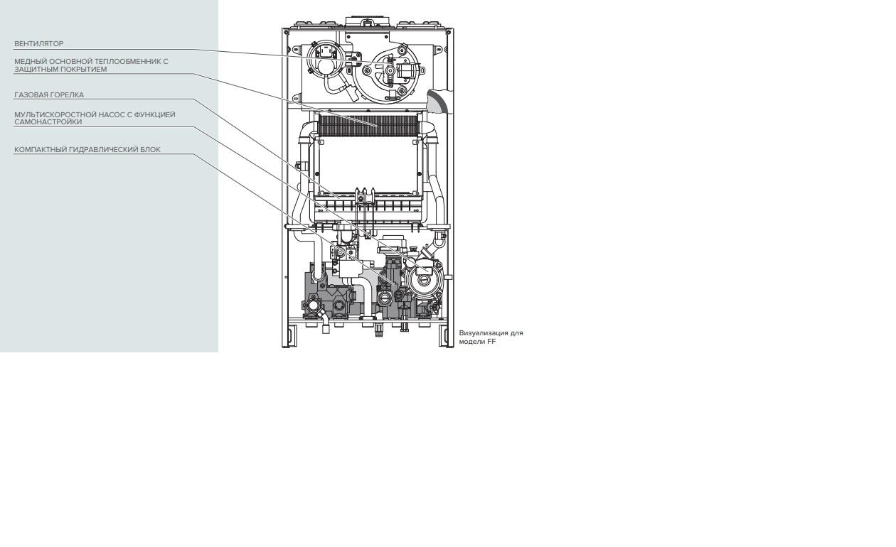 Газовый одноконтурный котел Ariston Clas Evo System 15 FF 0