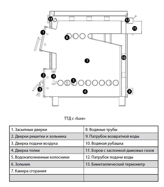 PROTECH ТТП-18С ТАЙГА LUX 4