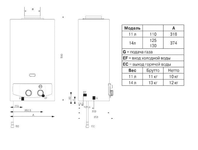 Ariston FAST СF 14 P - газовая колонка 1