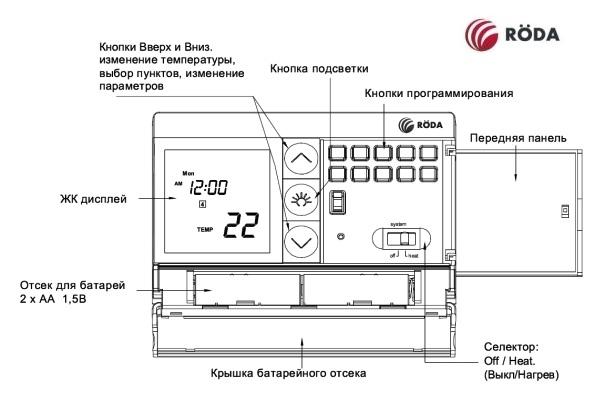 Котел газовый Roda VorTech Duo OC 24 0