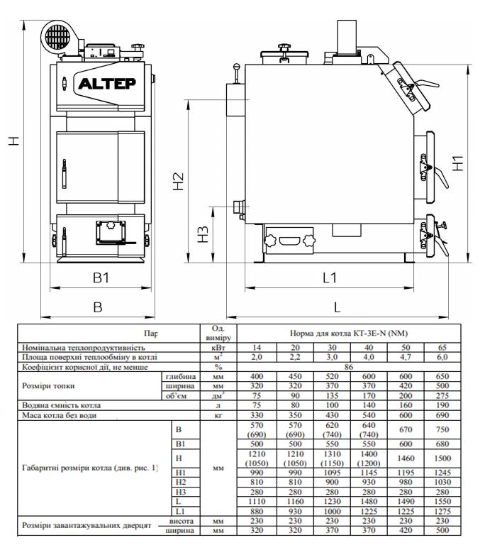 Altep Trio Uni 14 кВт 3