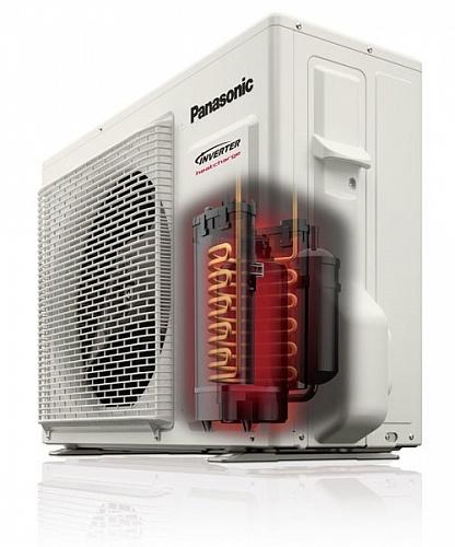 Panasonic CS/CU-UЕ7RKD кондиционер 0