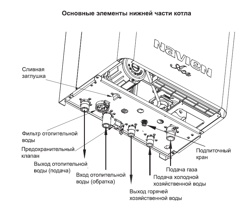 Navien Ace - 24 k  - Газовый котел отпления 2