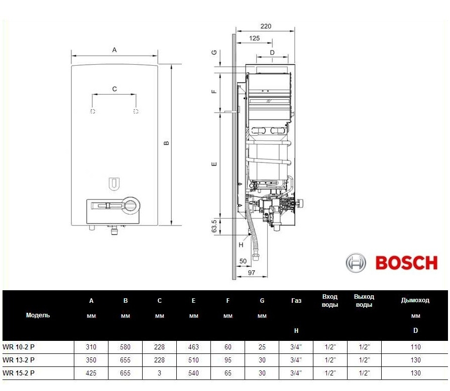 Bosch Therm 4000 BOSCH WR 13-2P 2