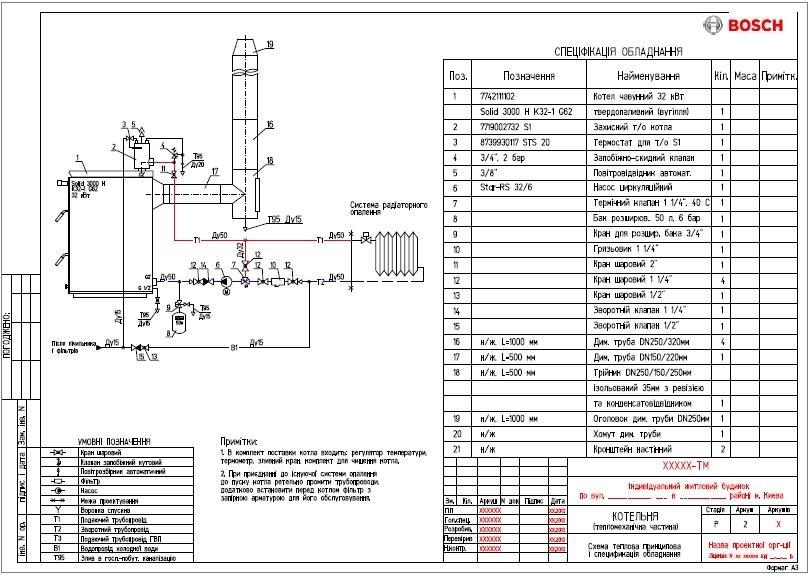 Bosch SOLID 2000 B-2 K45-1 S62 0