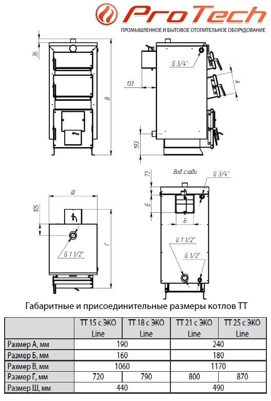 Котел твердотопливный  ProTech TT 30 EKO Line 3