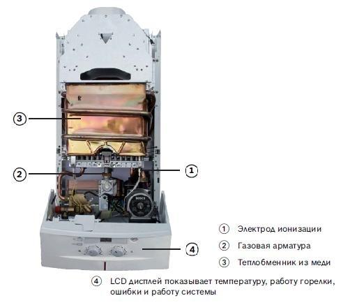 BOSCH GAZ 4000 ZWA24-2K 0