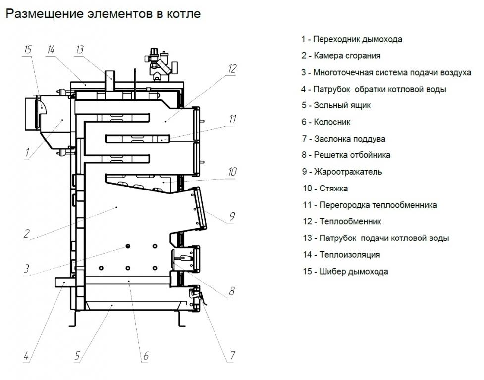 PROTECH ТТ- 80 SMART MW 4