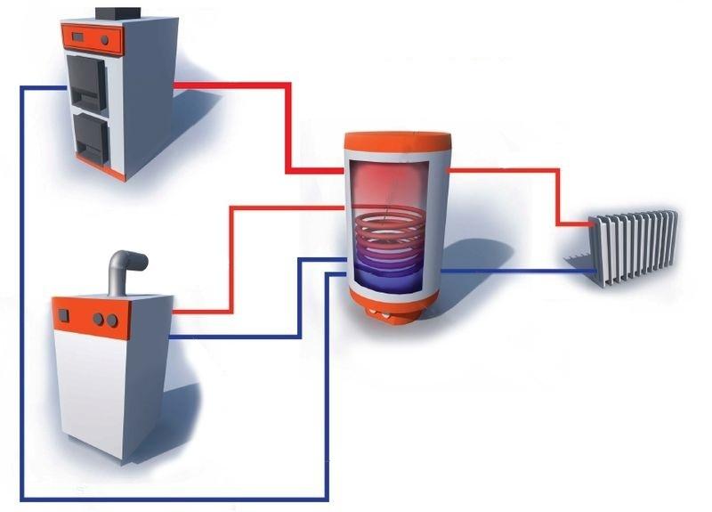 STSOL PSK 500 R  буферная емкость 500 литров 0
