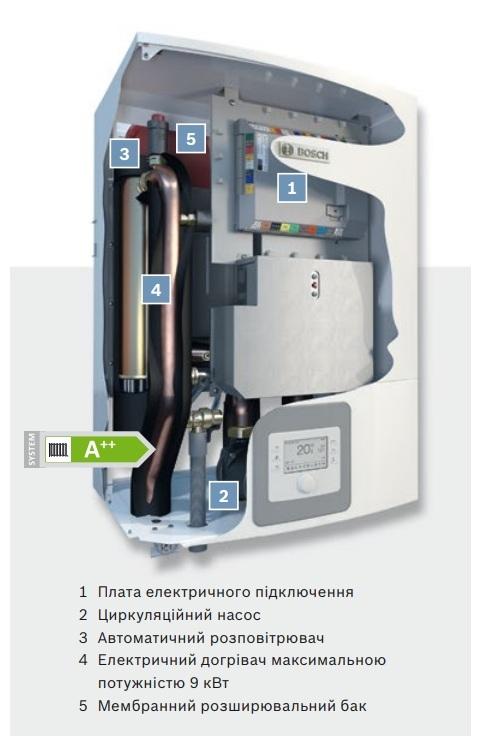 Тепловой насос Compress 6000 AW 13 0