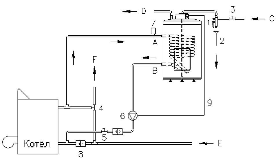 SPEICHER-TECHNIK&SOLAR BSF 1000 EN 2