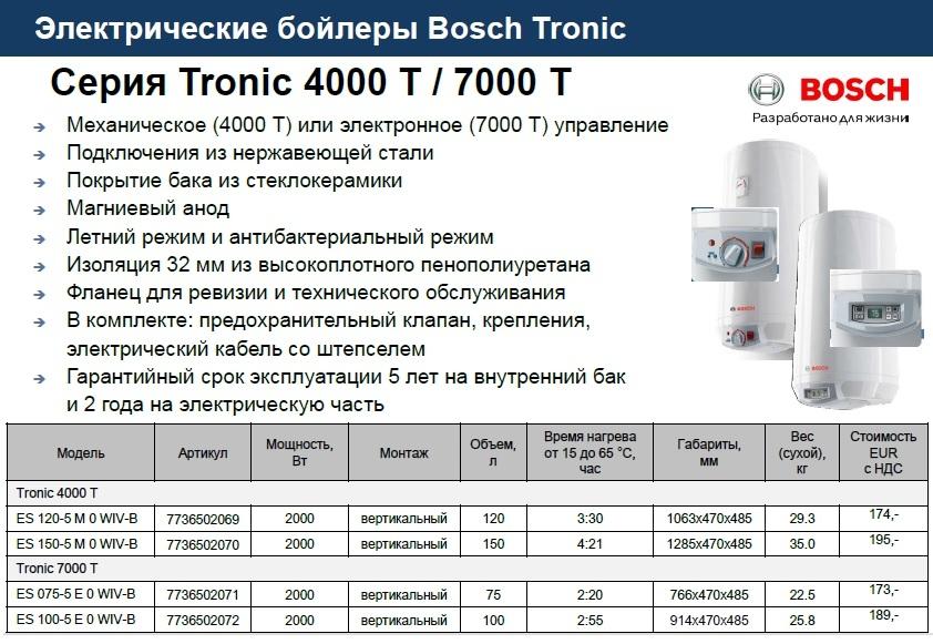 Bosch  Tronic 4000 T ES 50-5 M O WIV-B | Бойлер на 50 литров 3