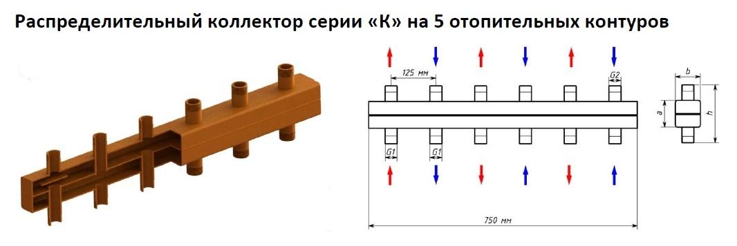Распределительный коллектор ОКС-К-6-5-НР 0