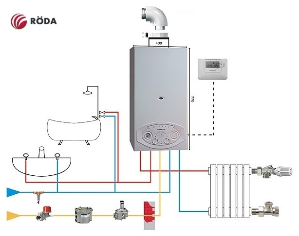 Котел газовый Roda VorTech Duo CS 24 4