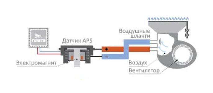 Газовый котел NAVIEN DELUXE 13K Coaxial 4