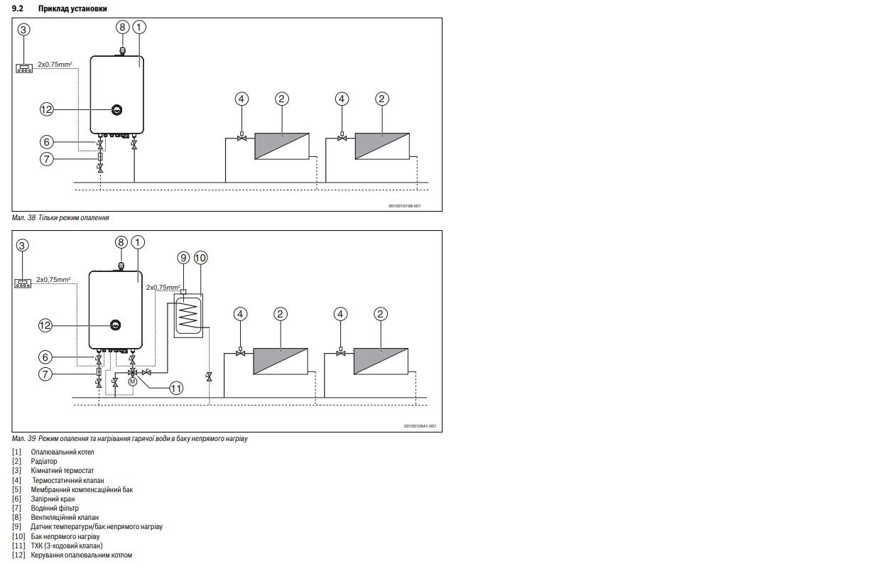 Электрический котел Bosch Tronic 3500 H 15 кВт 0