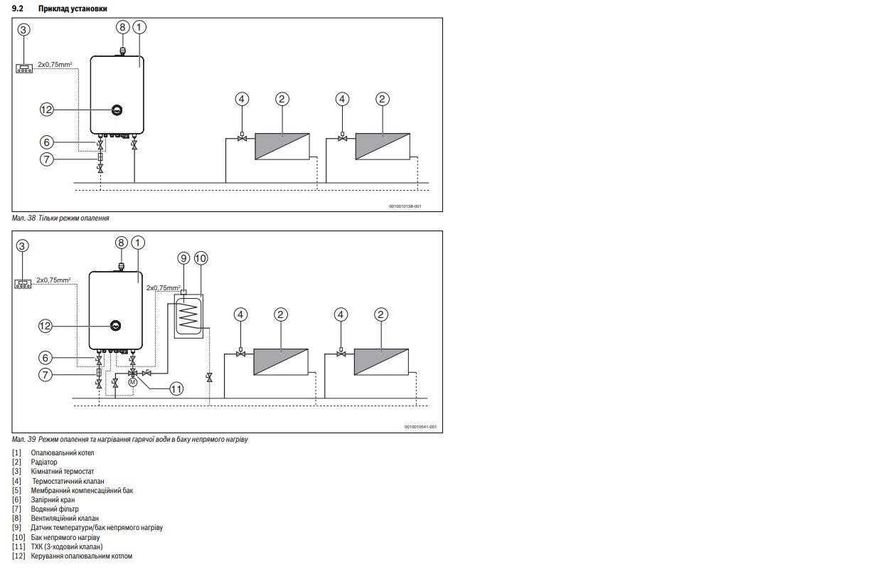 Электрический котел Bosch Tronic 3500 H 4 кВт 0