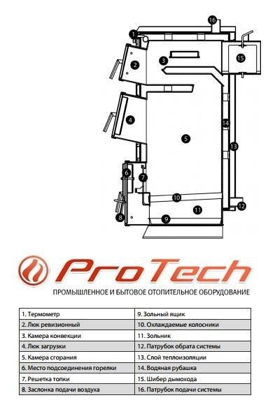 Котел твердотопливный  ProTech TT 30 EKO Line 0