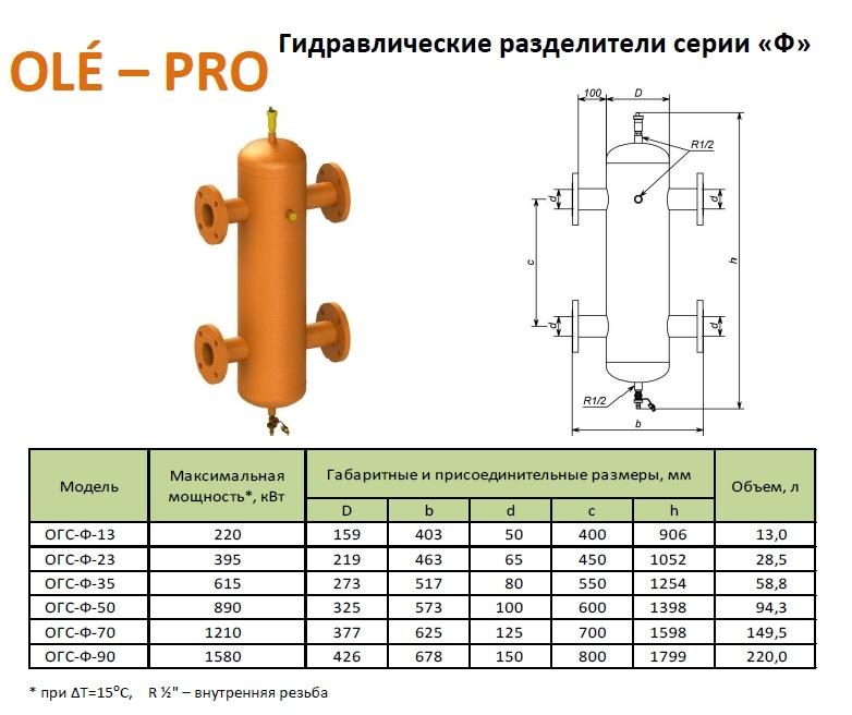 Гидравлическая стрелка ОГС-Р-13 2
