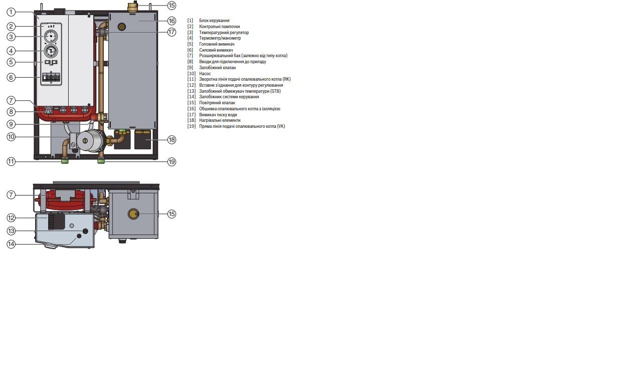 Электрический котел Bosch Tronic 5000 H 45 кВт 5