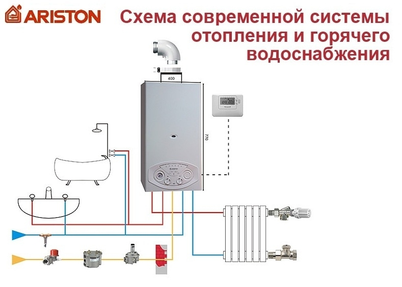 Ariston CLAS EVO 24 CF 2